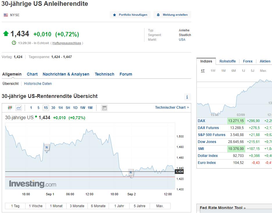cme group bitcoin futures handel beste online aktienhandelsfirma kanada