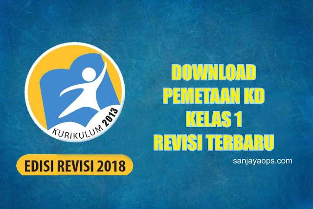 download pemetaan kd k13 kelas 1 pdf tahun 2019/2020