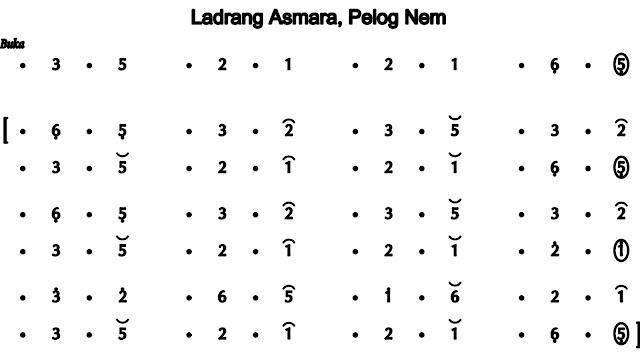 image: Ladrang Asmara Pelog 6