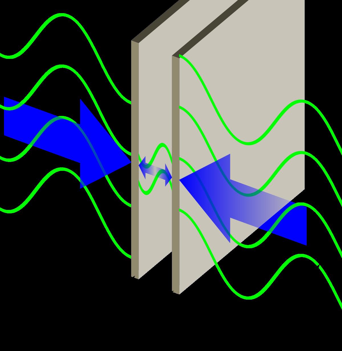 Efectul Casimir si fluctuatiile energiei din vacuum,