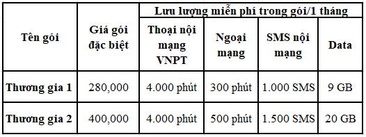 Cách Chuyển Mạng Giữ Số Sang VinaPhone
