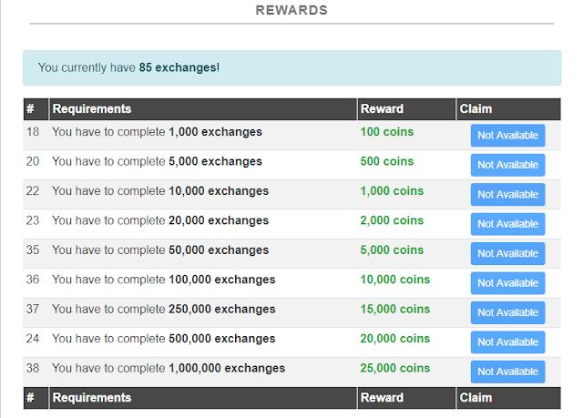 Recompensa por Clicks Damefans