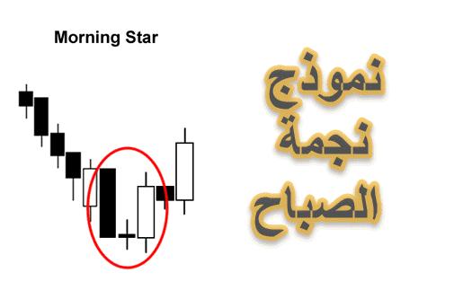 المختصر المفيد   نموذج نجمة الصباح وكيفية التداول عليه