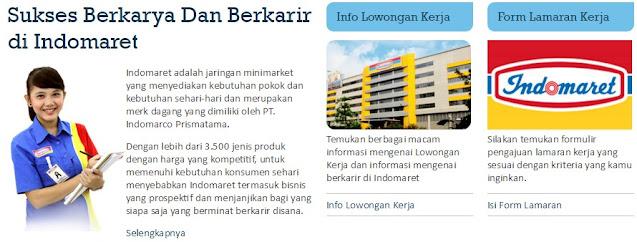 Loker Baru Bulan Ini - Lowongan Kerja Indomaret Kota Cimahi Terbaru 2021.