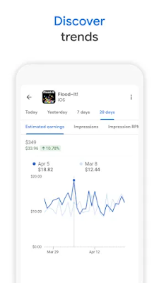 Google AdMob interface