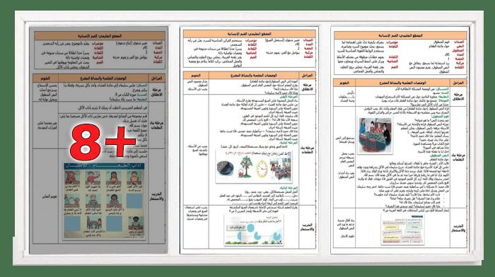 مذكرات اللغة العربية المقطع 01 الاسبوع 01 للسنة الثالثة ابتدائي