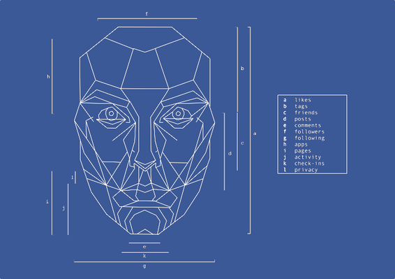 Google won the dismissal of a face recognition lawsuit because of the Biometric Privacy Act