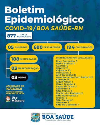 Boletins Epidemiológicos nº 44 e 45