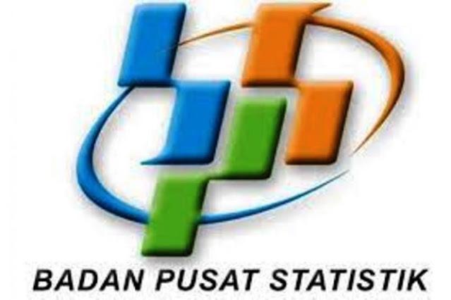 BPS Sebut Penduduk Kabupaten Bogor Berkurang 500 Ribu Jiwa