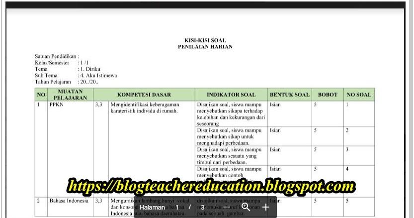 Kisi Kisi Ulangan Harian Kelas 1 SD Kurikulum 2013 Tema 1 ...