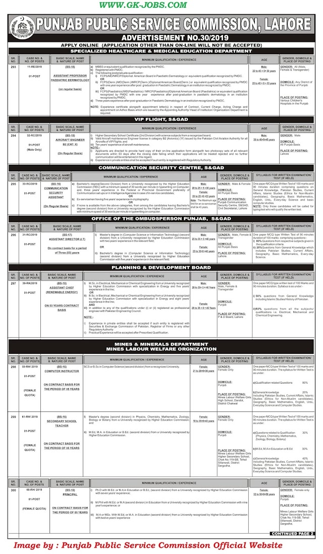 PPSC Jobs 2019 - Latest Jobs Announced by Punjab Public Service Commission Advertisement No. 30/2019
