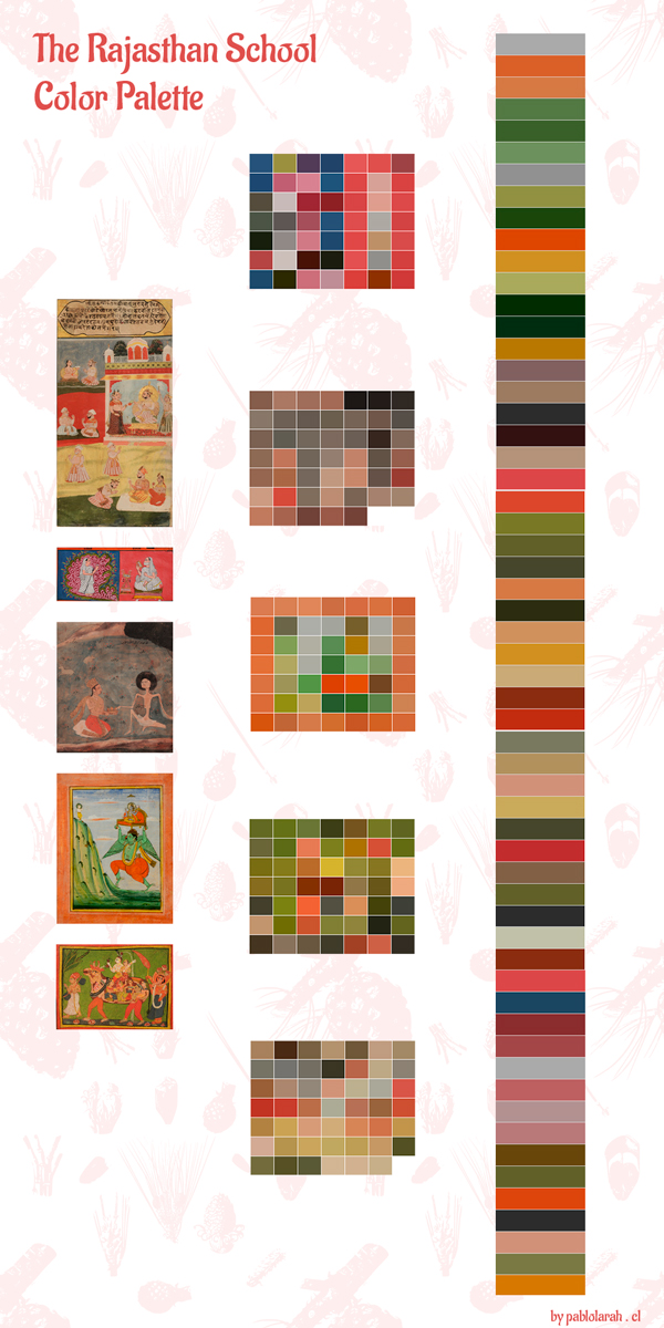 https://blog.pablolarah.cl/2019/08/the-rajasthan-school-color-palette.html