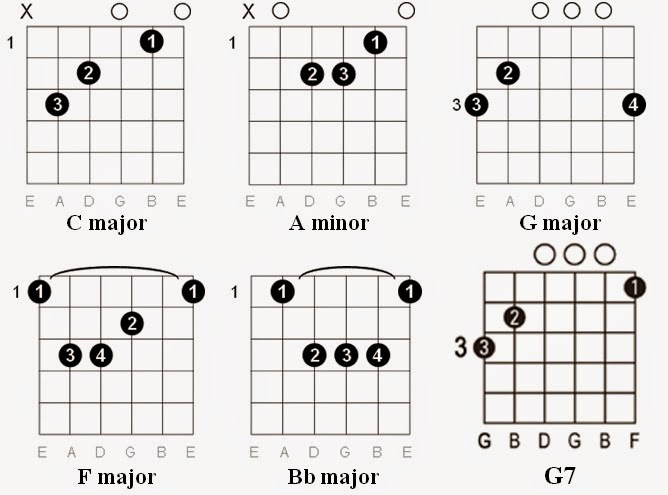 sometimes it takes a mountain guitar chords