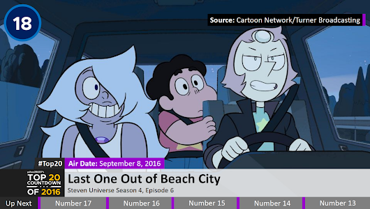 "Top 20 Countdown Continues! Number 18: Steven Universe: ""Last One Out of Beach City"". 