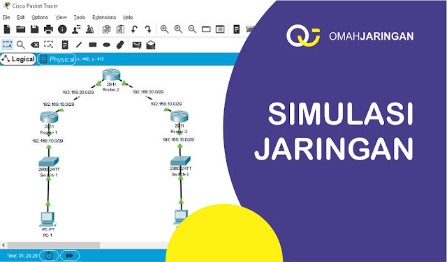 Simulasi Konfigurasi Routing RIP di Cisco Packet Tracer