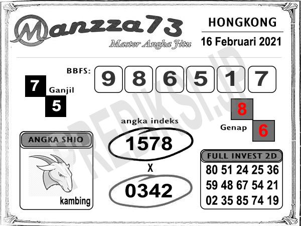 Prediksi Togel Manzza73 HK Selasa 16 Februari 2021