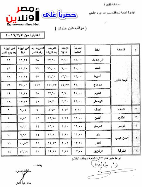 تعريفة الركوب الجديدة لأجرة المواصلات بين القاهرة وجميع المحافظات بعد زيادة أسعار المنتجات البترولية
