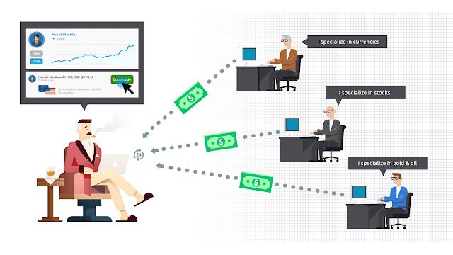 Copy trade là gì ? có nên sử dụng copy trade để tăng lợi nhuận khi trade