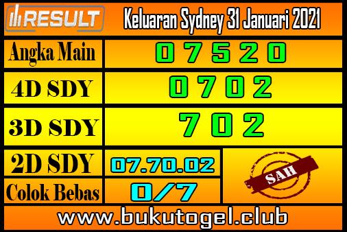 Keluaran Sydney 31 Januari 2021