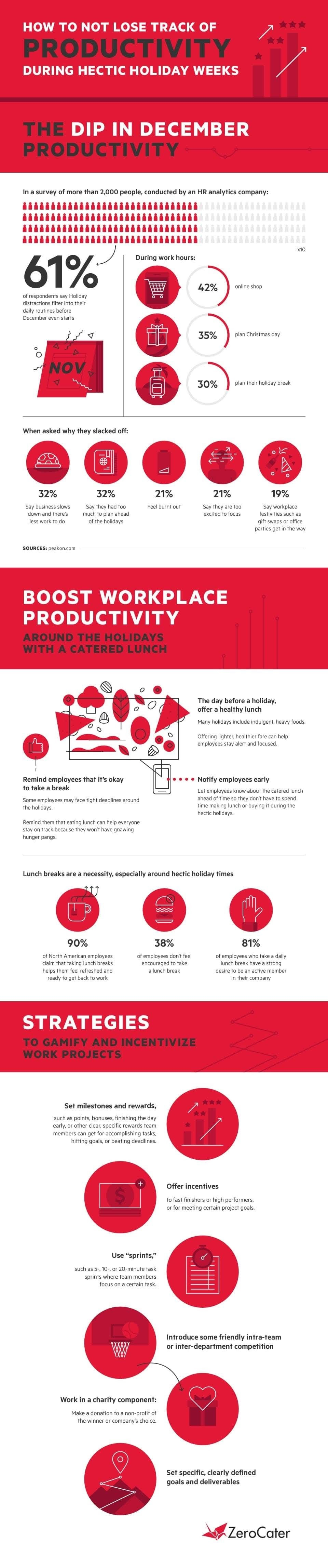 How to Not Lose Track of Productivity During Hectic Holiday Weeks #infographic