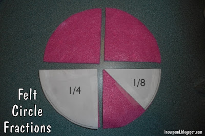Pi Day!  Felt Circle Fractions Pattern from In Our Pond