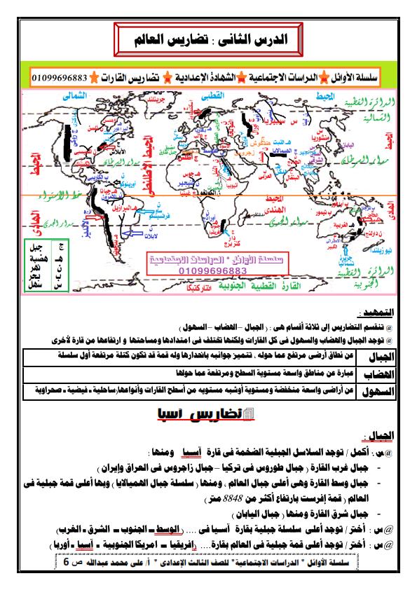 تلخيص الوحدة الأولى دراسات للصف الثالث الاعدادي ترم أول أ/ على محمد عبد الله 0%2B%25285%2529