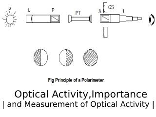Measurement of Optical Activity