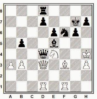 Posición de la partida de ajedrez Chapuchov - Chunko (Cork, 1982)