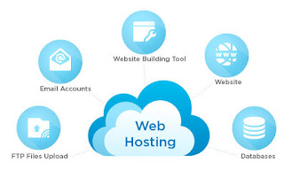 what is web hosting and how it works.