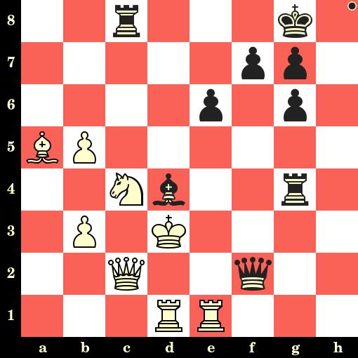 Les Noirs jouent et matent en 4 coups - C R G Krishna vs Mikhail Kobalia, Qingdao, 2019