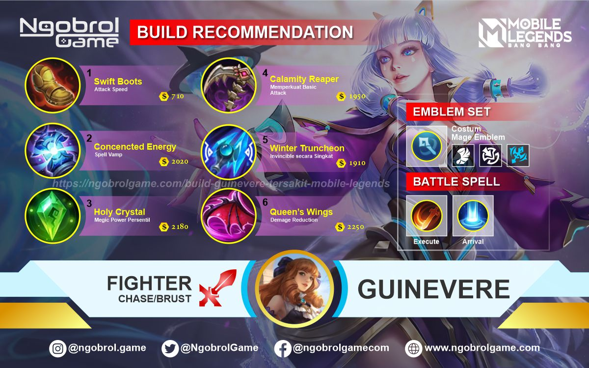 Build Guinevere Top Global Tersakit Mobile Legends