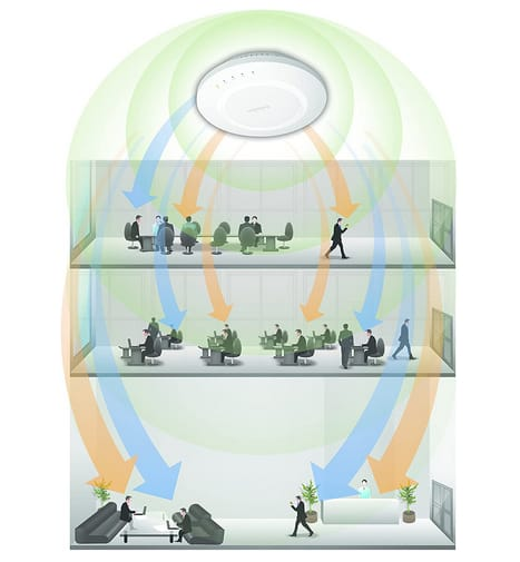 EnGenius EAP600s Dual-Band Wireless Indoor Access Point