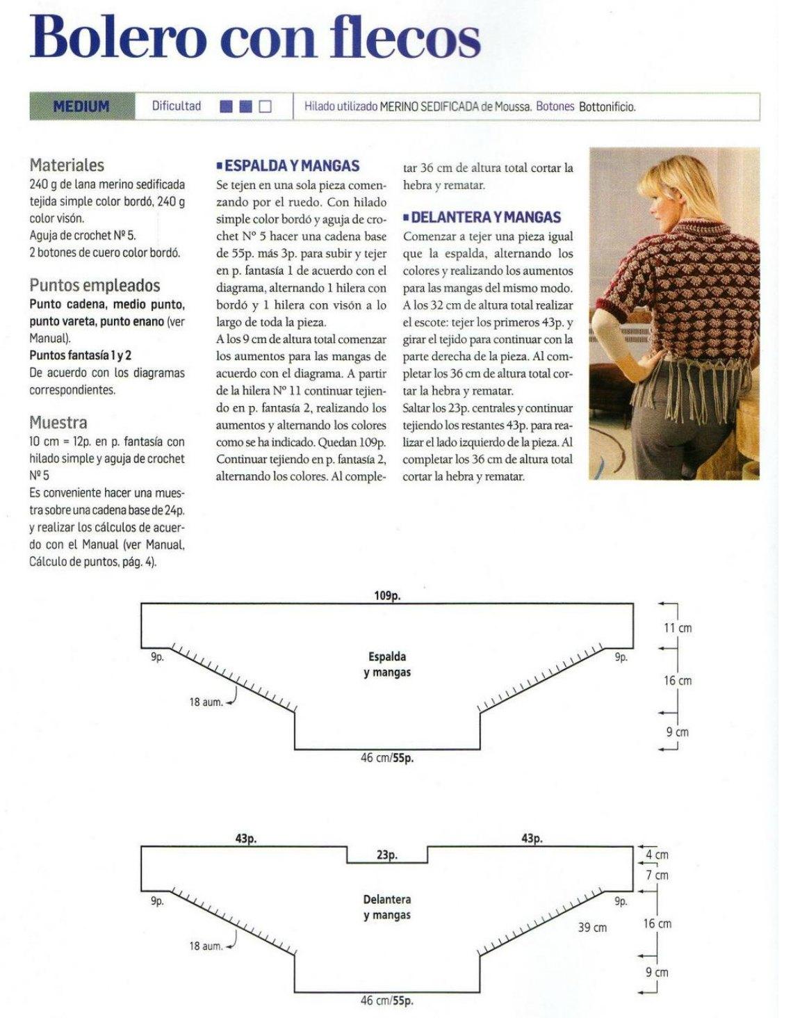 Contemporáneo Proyecto Patrón Excluidor De Punto Imagen - Manta de ...