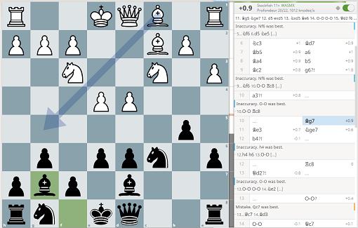 Participez à un tournoi d'échecs en ligne