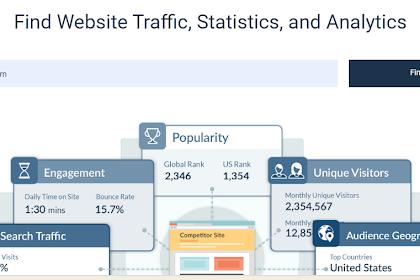 Melihat Peringkat Website Di Dunia