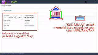 Profil Data Peserta AKG, AKK dan AKP