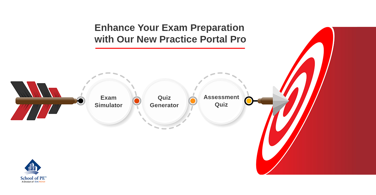 Enhance Your Exam Preparation with Our New Practice Portal Pro