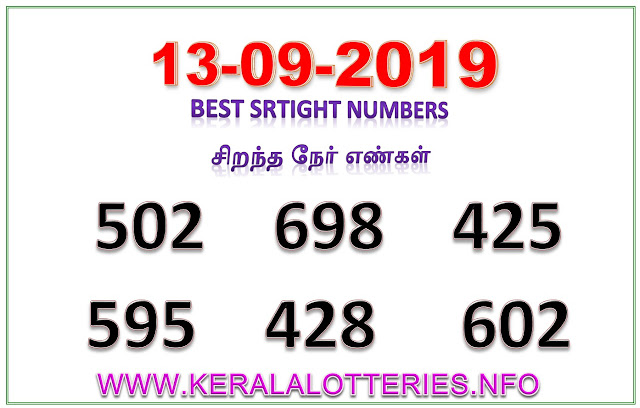 Kerala Lottery Results Guessing Best Straight Numbers Nirmal NR-138 13.9.2019