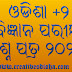 CHSE Odisha +2 Science Question Paper 2020 PDF Download