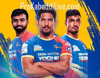 U.P. Yoddha Team 2019 | U.P. Yoddha Full Squad | Season 7 U.P. Yoddha Team