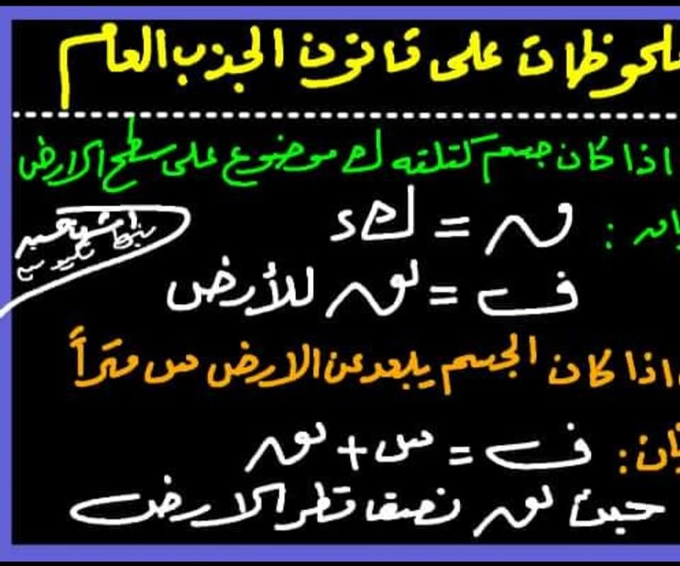 مراجعة تطبيقات الرياضيات ٢ ثانوي علمى أ/ أشرف حسن عبده 6