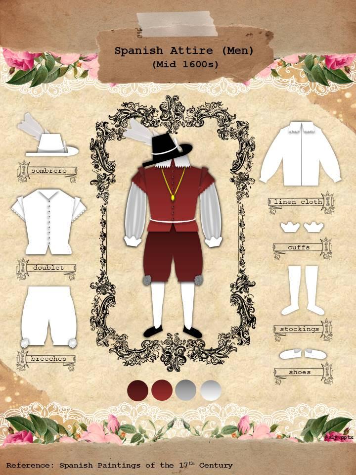 Spanish Attire for Men (mid-1600s)