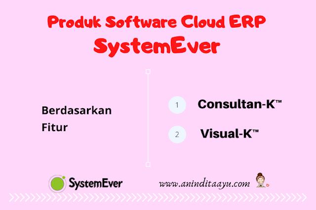 produk systemever berdasarkan fitur