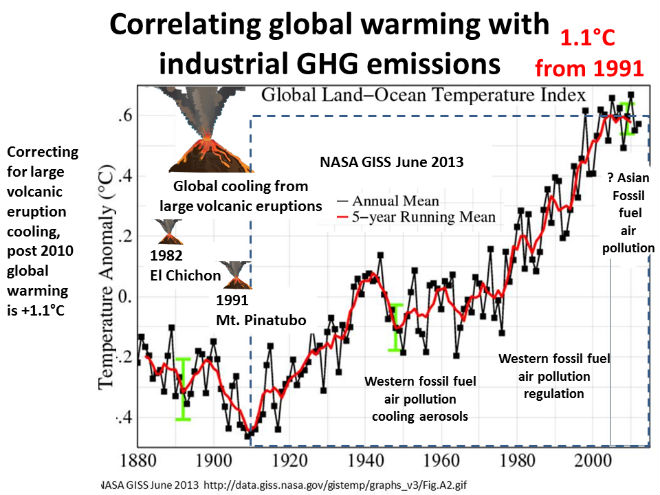 post-2010-warming-660.jpg