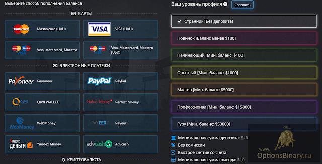 Pocket Option - способы платежей