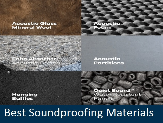 Best Soundproofing Material