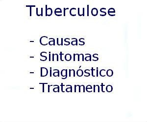 Tuberculose causas sintomas diagnóstico tratamento prevenção riscos complicações