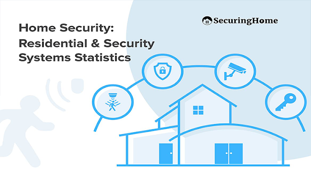 Home Security: Residential & Security System Statistics