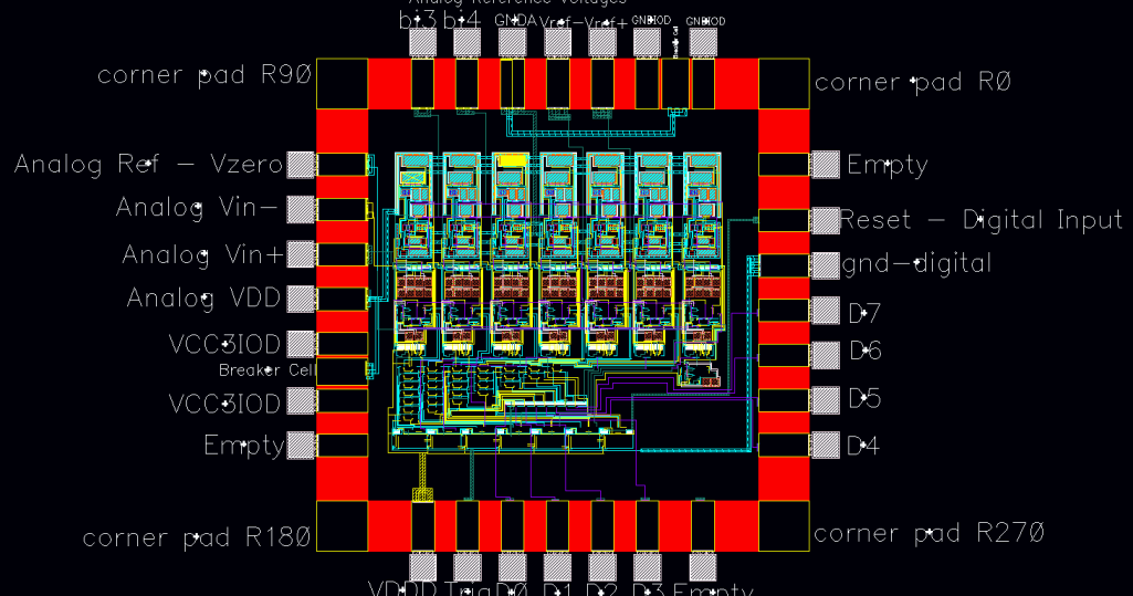 Role Of VLSI Industry In India For Digital Revolution  By