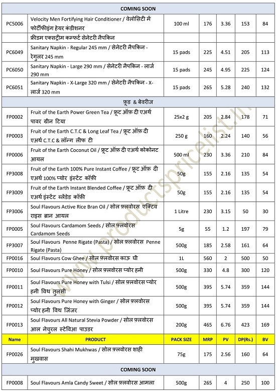 Modicare Products Price List 2019